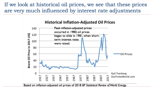 44 oil prices are very much influenced by innterest rates