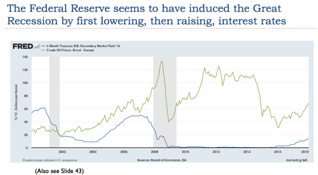 46 the federal reserve induced the great recession