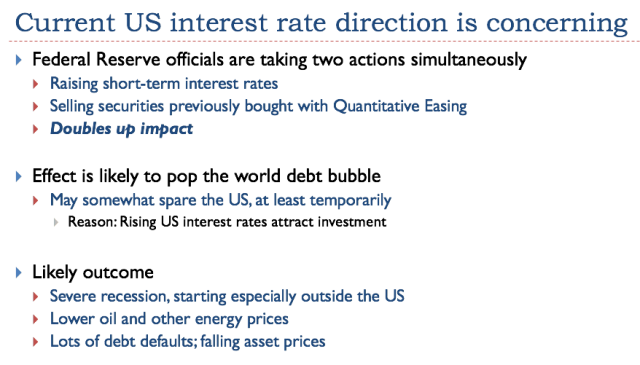 48 current us interest rate direction is concerning