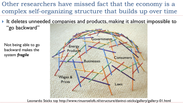 34 Other researchers have missed self organizing structure