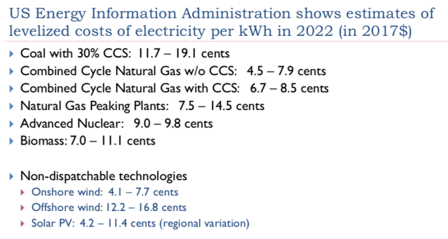 5. Summary of 2022 levelized cost of electricity forecasts