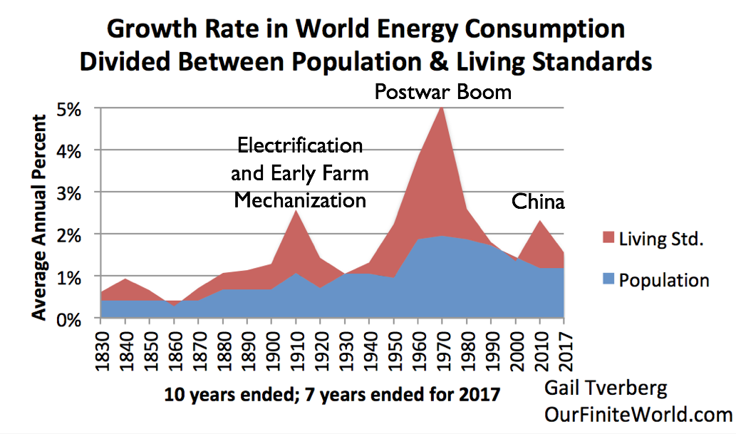 2019 World Economy Is Reaching Growth Limits Expect Low Oil Prices