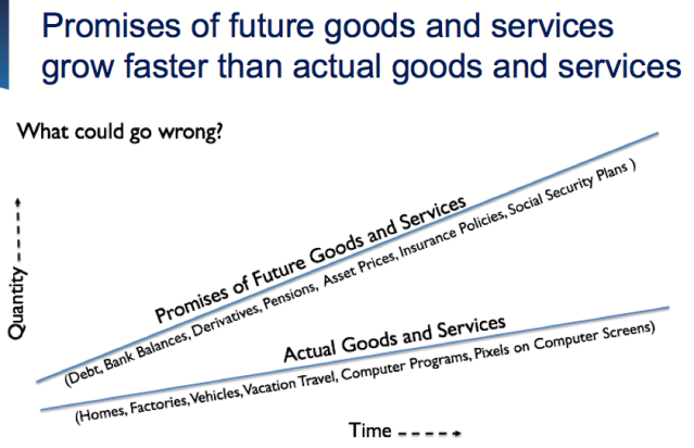 promises of future goods and services versus actual goods and services