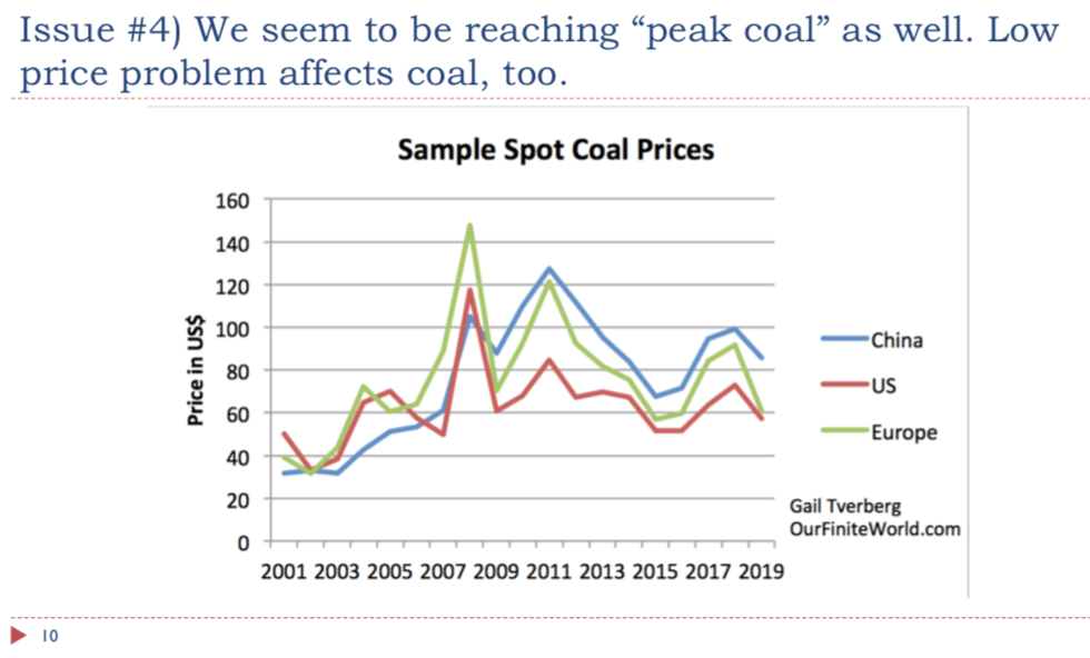 slide 10. coal prices are low too