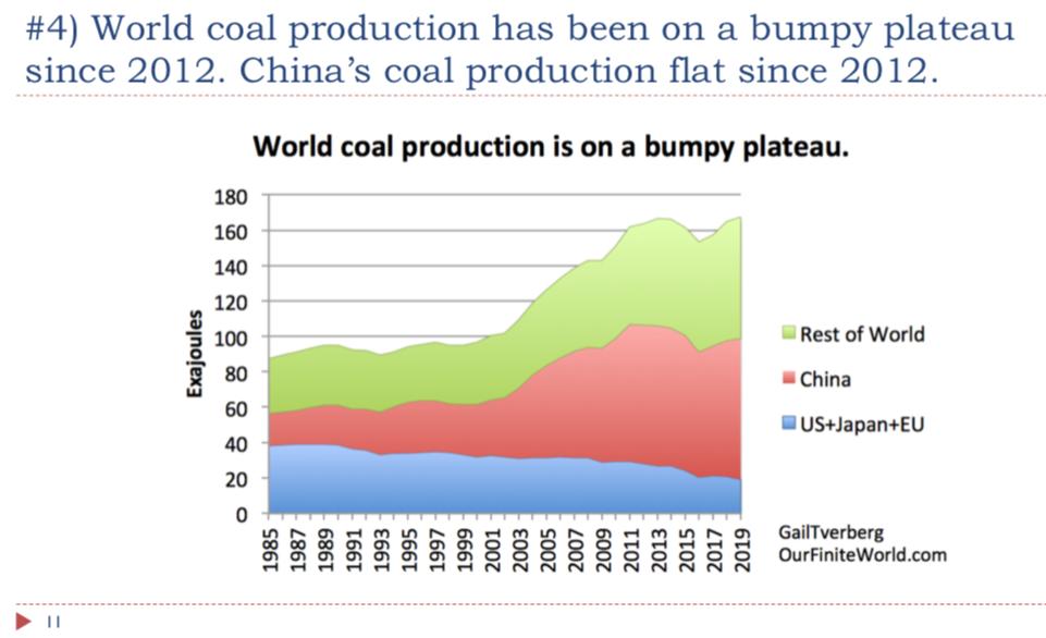 slide 11. world coal production on a bumpy plateau