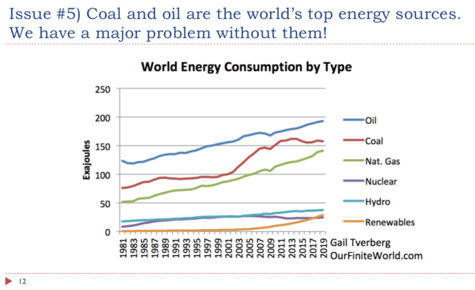 slide 12. coal and oil are the worlds top energy resources