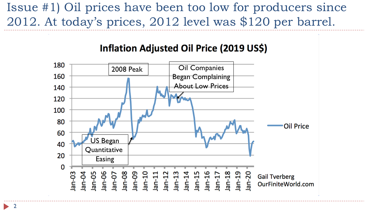 slide 2 oil prices has been too low high resolution