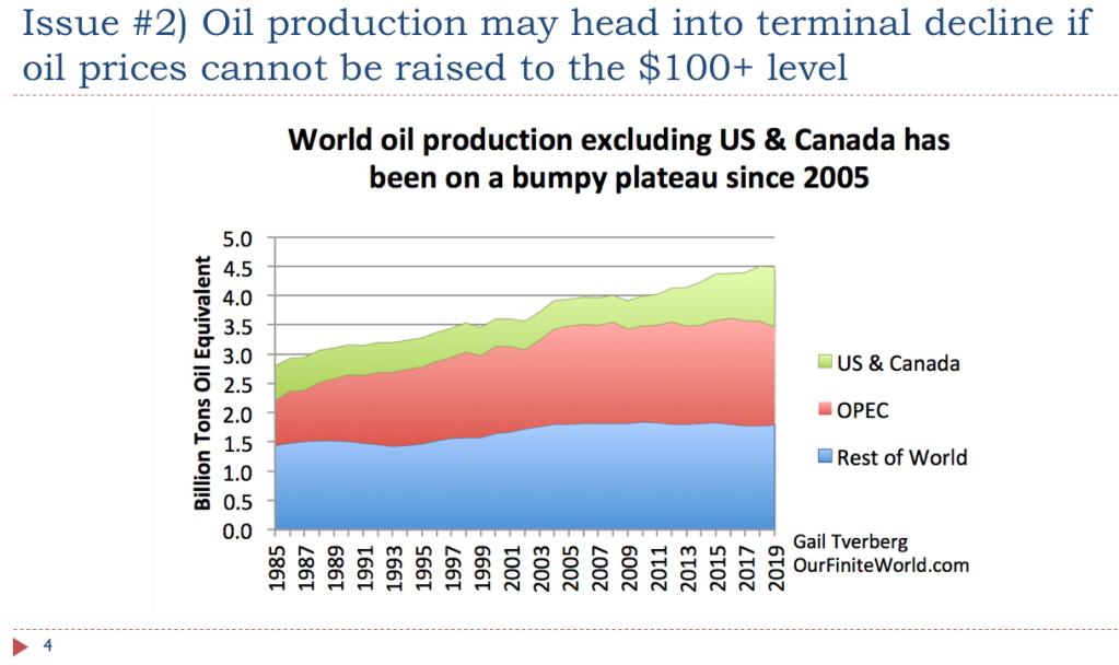 slide 4 oil production may decline v2