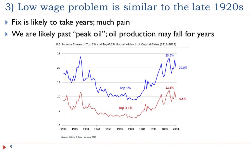 slide 9. low wage problem piketty chart v2